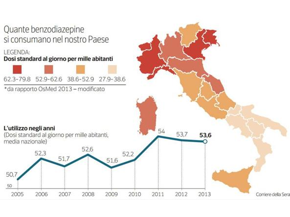Italia psicofarmaci